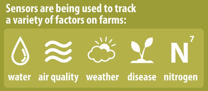 sensor track farm factors like weather disease and water