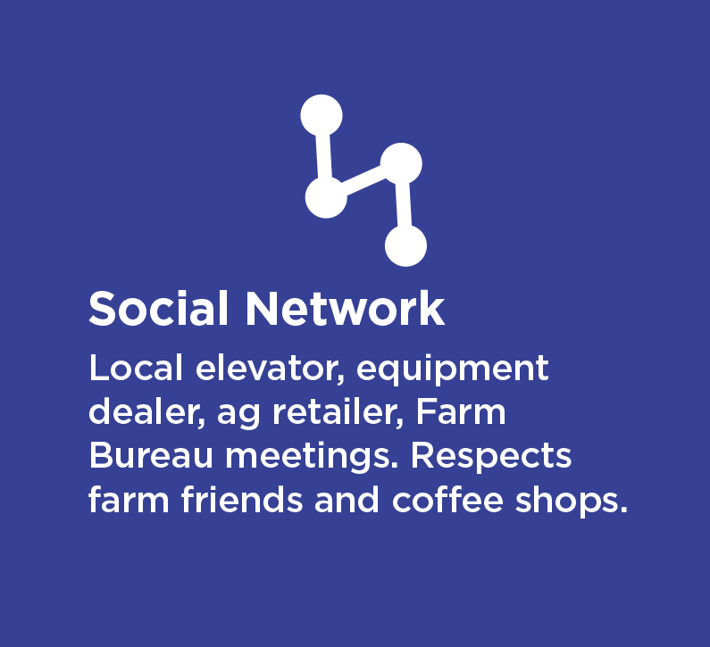 5-gens-mobile-1-4-matures-social