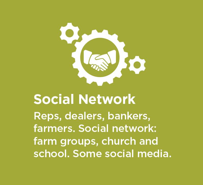 5-gens-mobile-2-4-boomer-social
