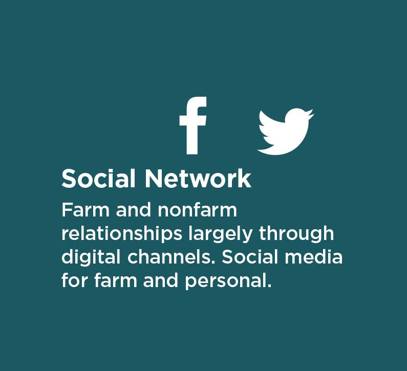 5-gens-mobile-3-4-genx-social
