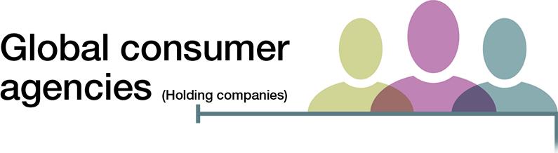 selecting-agency_03-global-consumer-agencies-top