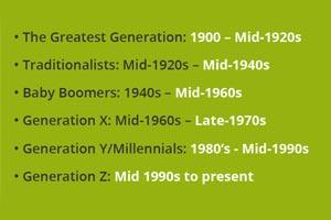 generation legend